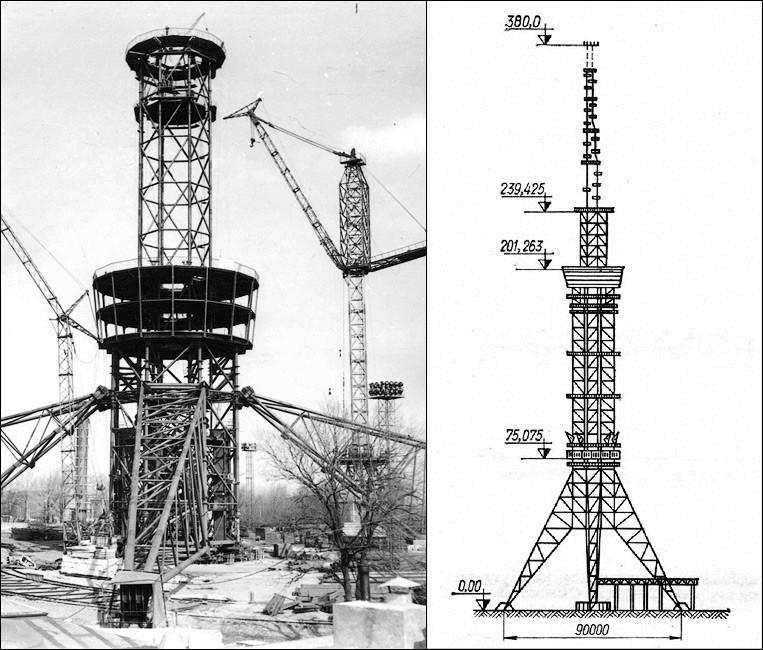 Фотография начальной стадии монтажа подращиванием телевизионной башни в Киеве